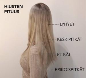 Hiustenpituus